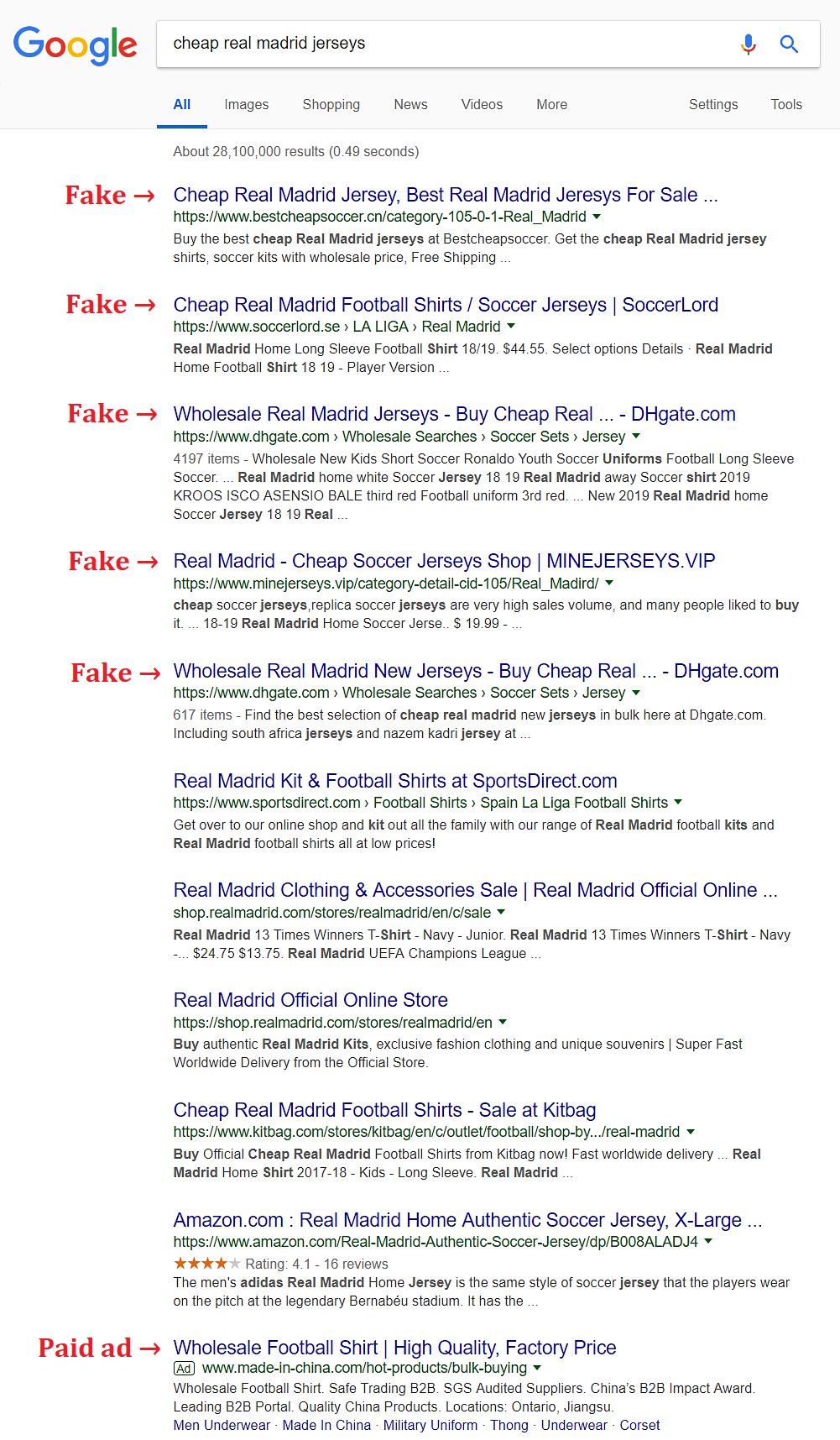 Google results page for cheap real madrid jerseys with listed counterfeits