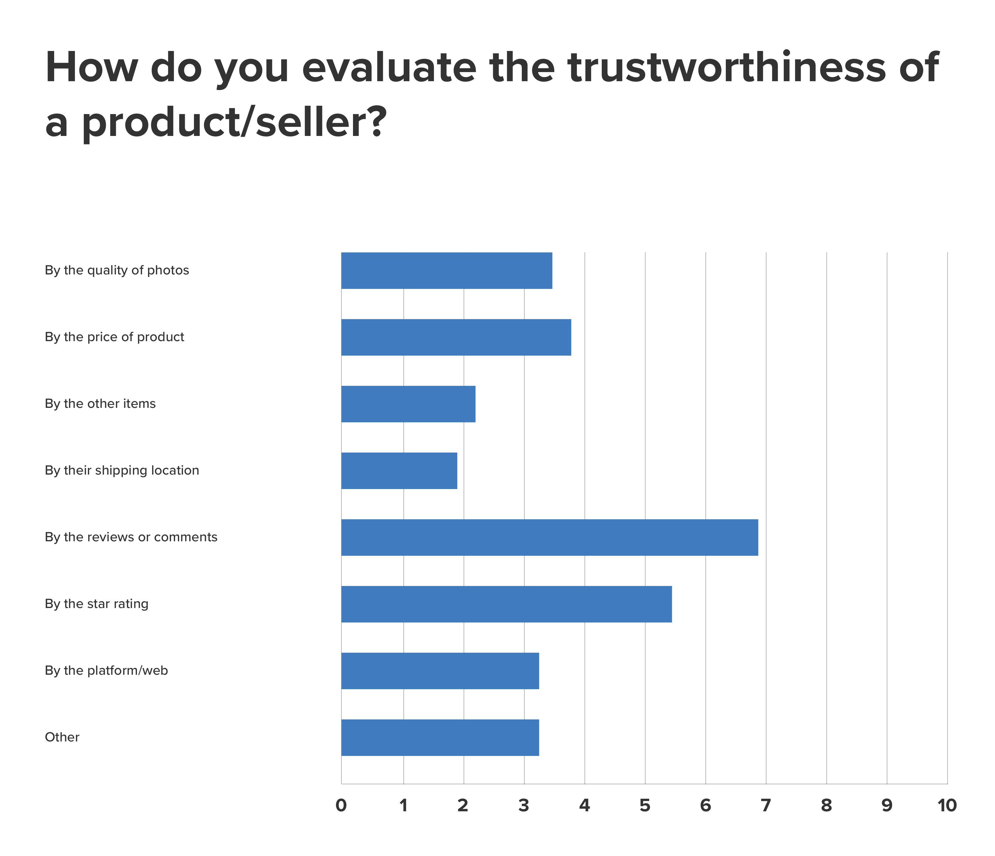 fake-footwear-trustworthiness-question-1